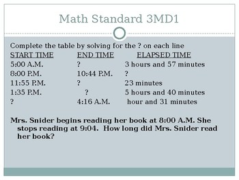 Elapsed Time Power Point 3MD1 Math Review Common Core