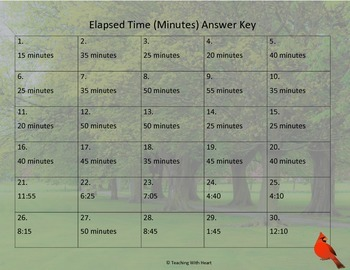 Elapsed Time Scoot Activity/Task Cards (Minutes)