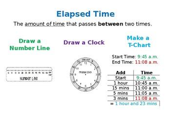 Elapsed Time - Strategies