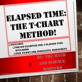 Elapsed Time T-Chart Method! Notes + Exit Ticket!