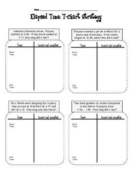 Elapsed Time: T-Chart Strategy by R Auringer | Teachers Pay Teachers