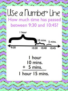 Elapsed Time Unit Task Cards, Anchor Charts, and Worksheets