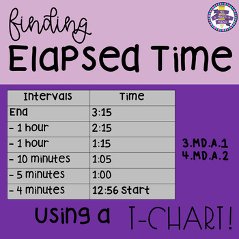 Elapsed Time Using a TChart Word Problems CCSS 3MDA1 4MDA2