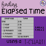 Elapsed Time Using a T-Chart Word Problems {CCSS 3.MD.A.1 & 4.MD.A.2}