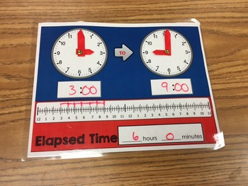 Elapsed Time Visual Practive