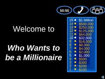 Elapsed Time Who Wants to be a Millionaire Game