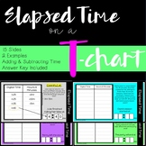 Elapsed Time Word Problems T-Chart (Distance Learning) Adding & Subtracting Time