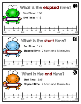 Elapsed Time: Write and Wipe Cards
