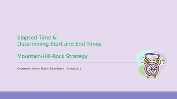 Elapsed Time and Determining Start and End Times Interactive Lesson