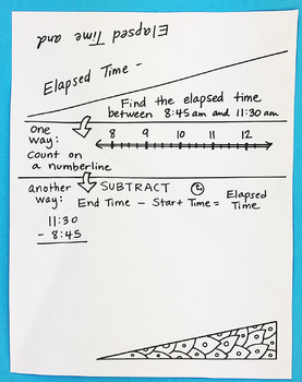 Elapsed Time and Temperature Foldable by Math Doodles