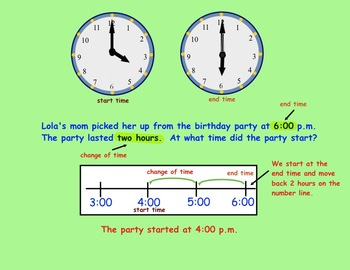 Elapsed Time for Gr. 1-2  Interactive Smartboard Lesson and Printables