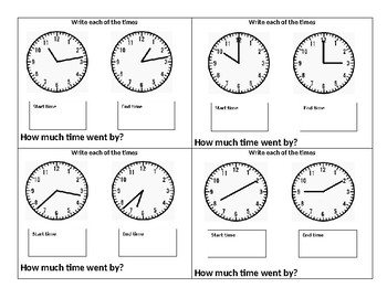 Elapsed Time in hour increments