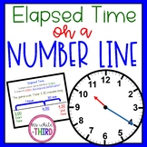 Elapsed Time on a Number Line (Lesson & Practice)