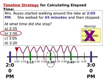 Elapsed Time using number line approach