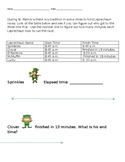 Elapsed Time with St. Patrick's Theme