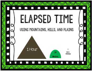Elapsed time - Using Manipulatives