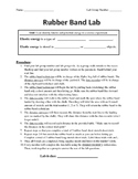 Elastic Energy Lab: Rubber Band Lab Procedures and Recording Worksheet