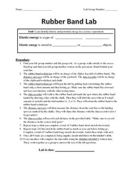 Elastic Energy Lab: Rubber Band Lab Procedures and Recordi