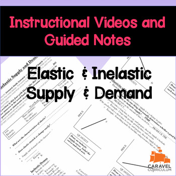 Elastic & Inelastic Supply and Demand Instructional Videos and Guided Notes