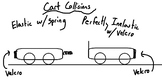 Elastic and Perfectly Inelastic Cart Collisions Activity