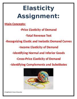 Elasticity Assignment