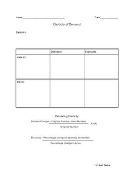 Elasticity Notes