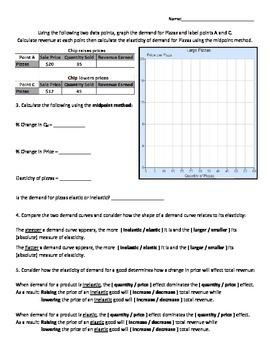 Elasticity & Revenue Worksheet
