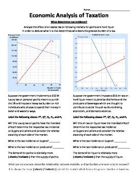 Elasticity & Taxation Worksheet