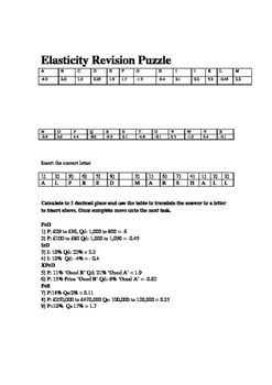 Elasticity types puzzle and answers