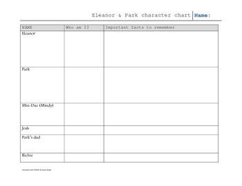 Eleanor & Park teaching packet