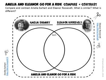 Eleanor Roosevelt Differentiated Social Studies / Reading Activities 2 Pack