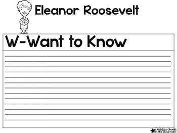 Eleanor Roosevelt KWL Chart