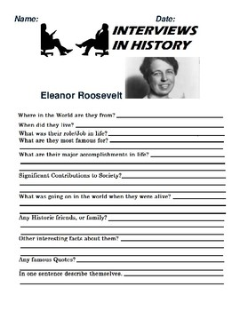 Eleanor Roosevelt Research and interview Assignment