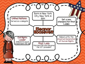 Eleanor Roosevelt Task Cards, Board Game, Posters, and Printables