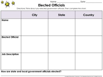 types of local government pdf
