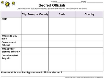 Elected Government Officials Graphic Organizer #1 - Mayor, Governor, President
