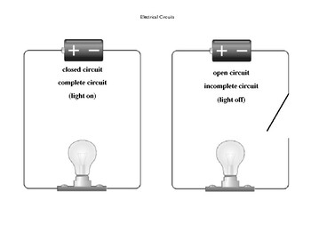 Electical Circuits SUPPLEMENTAL AID