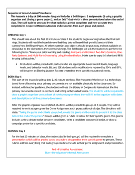 Electing Leaders Lesson Plan