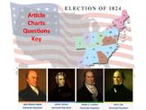 Election 1824, electoral college, Andrew Jackson, John Q. Adams