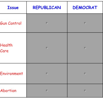 Election 2012 and The Three Branches of Government
