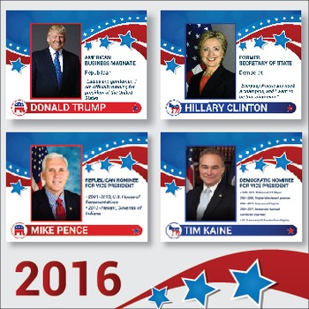 Election 2016 Republican vs. Democrat Candidate Posters and Worksheets