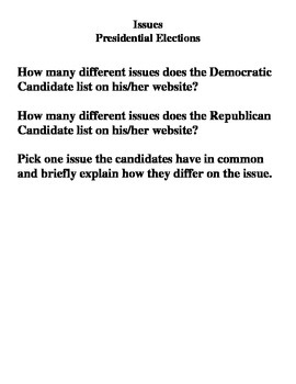 Election Activities (Candidate Worksheet)