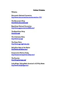 Election Activities (Political Party Websites)