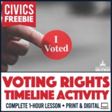 Election and Voting Rights Timeline Activity