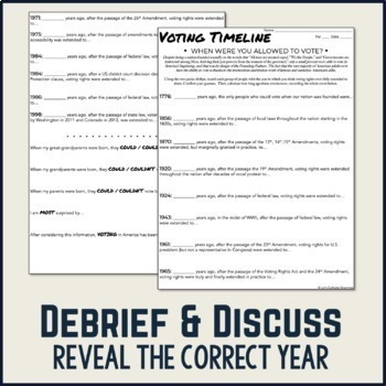 Voting Rights Timeline Worksheet Answers | TUTORE.ORG ...