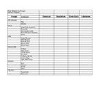 Election Analysis/Voter Behavior Spreadsheet