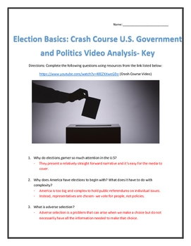 Election Basics: Crash Course U.S. Government and Politics Video Analysis