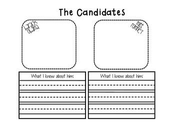 Election Candidates 2012