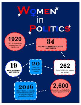 Election Conversation Starters Infographics