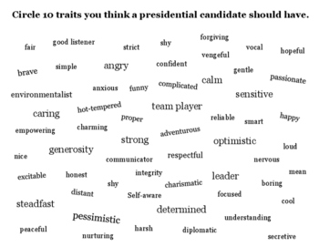 Election Day 2016 Activity: Presidential Character Traits